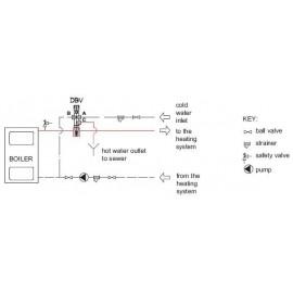 Soupape double thermique thermostatique REGULUS DBV1