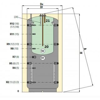 Combi mixte 1S 600/146( total / ECS )